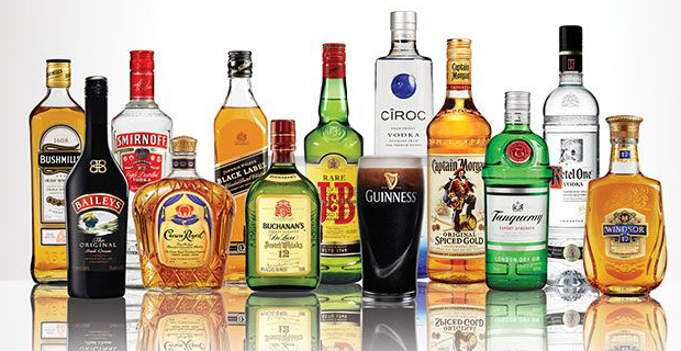 Diageo Product line